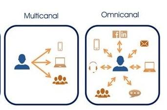 omnicanalidad_webinar