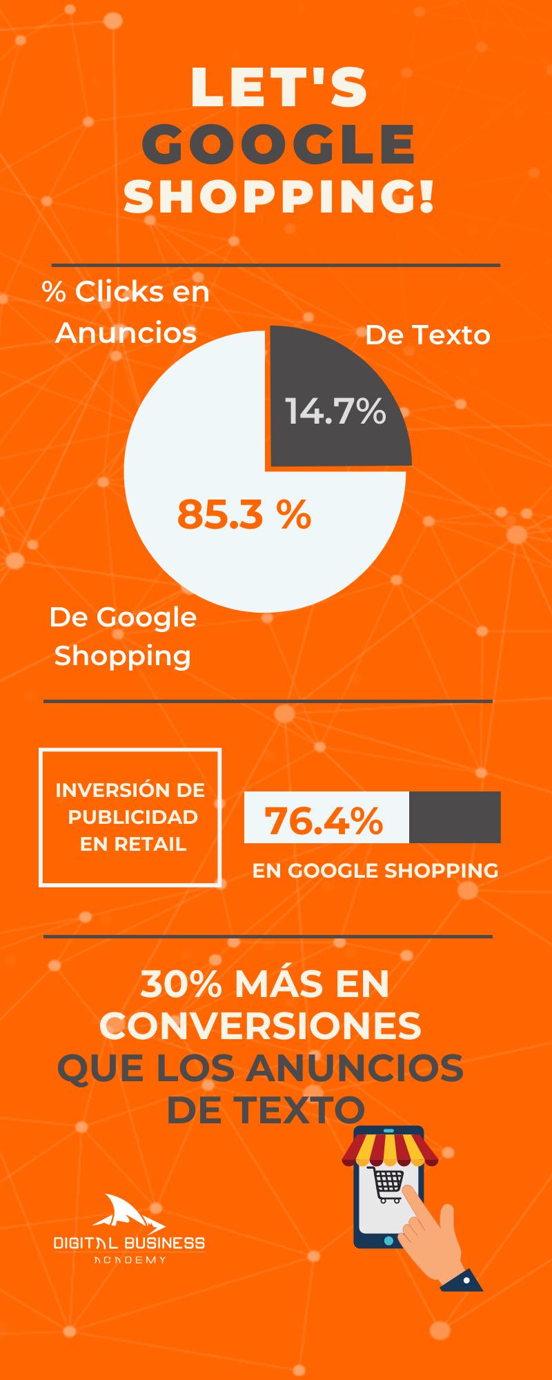 Blog-google-shopping-infografía