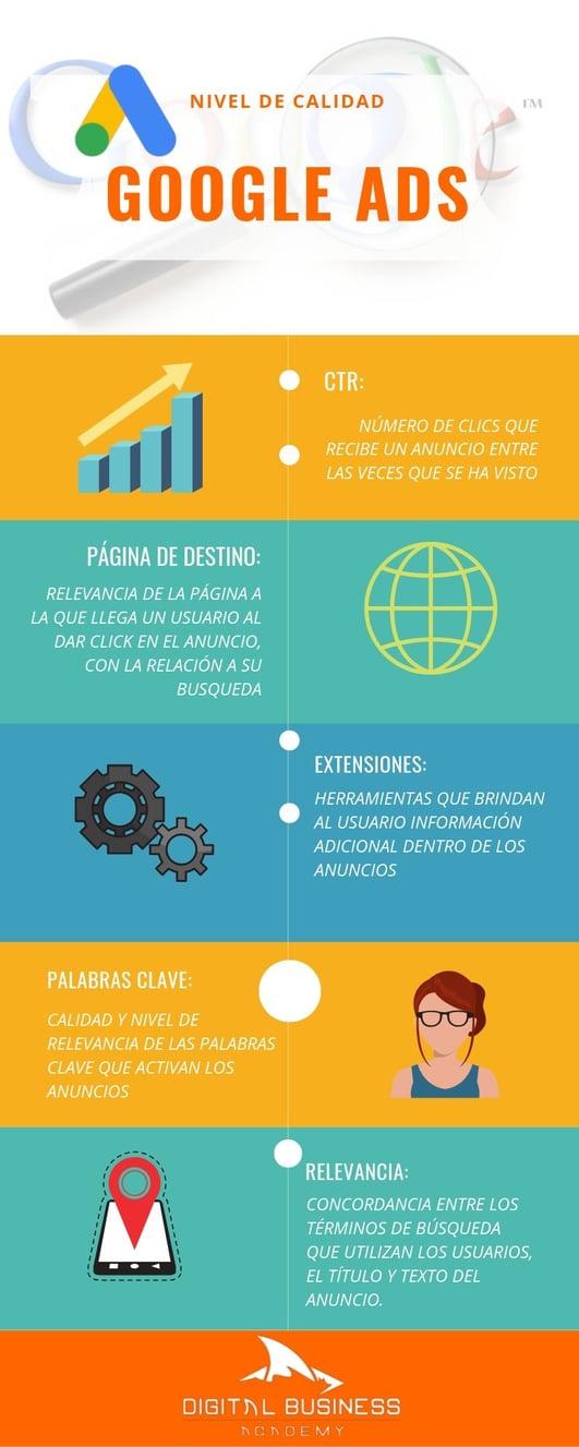 doogle-ads-infografia-01
