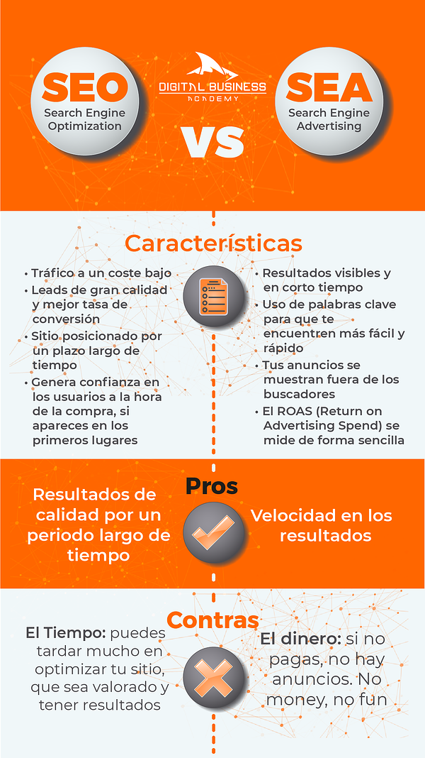 infografía SEO-SEA_Instagram Stories