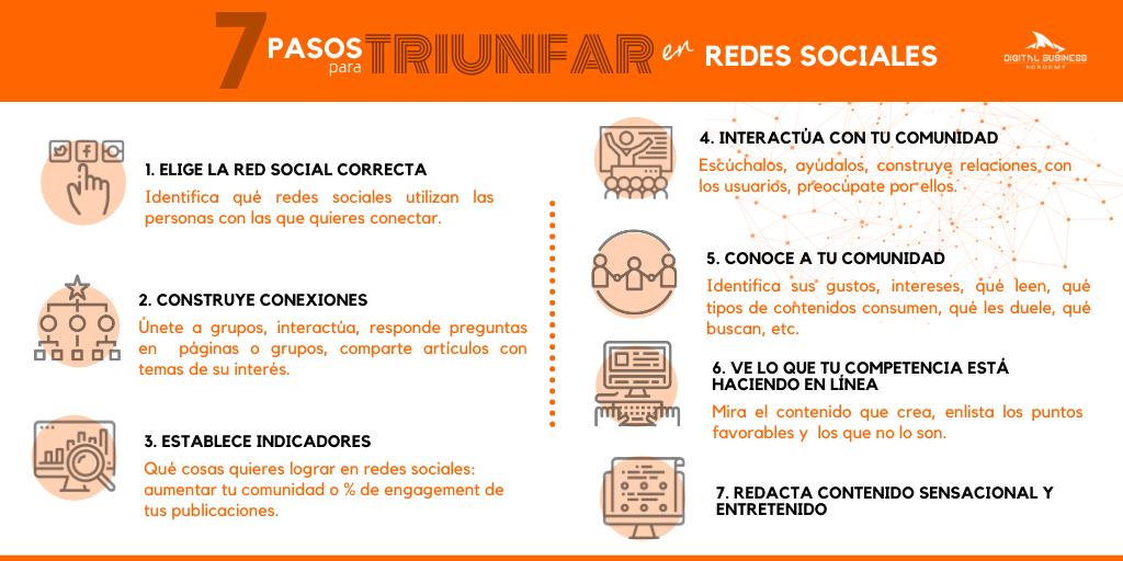 social-media-7-pasos