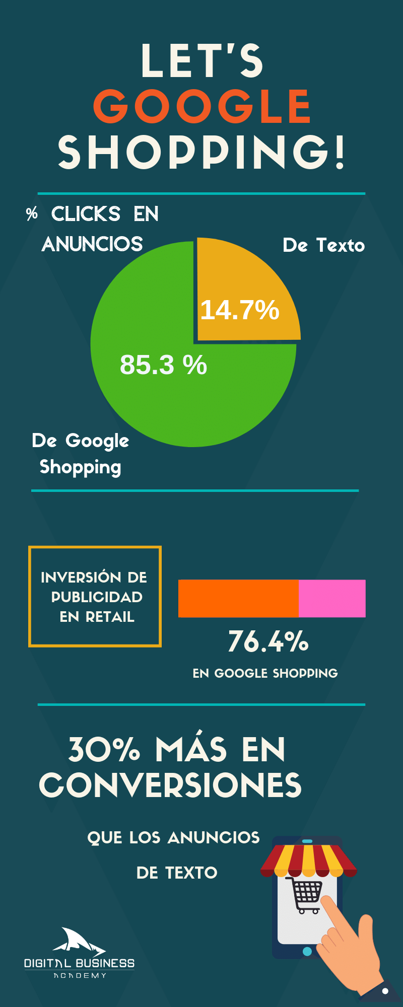 google-shopping-infografia