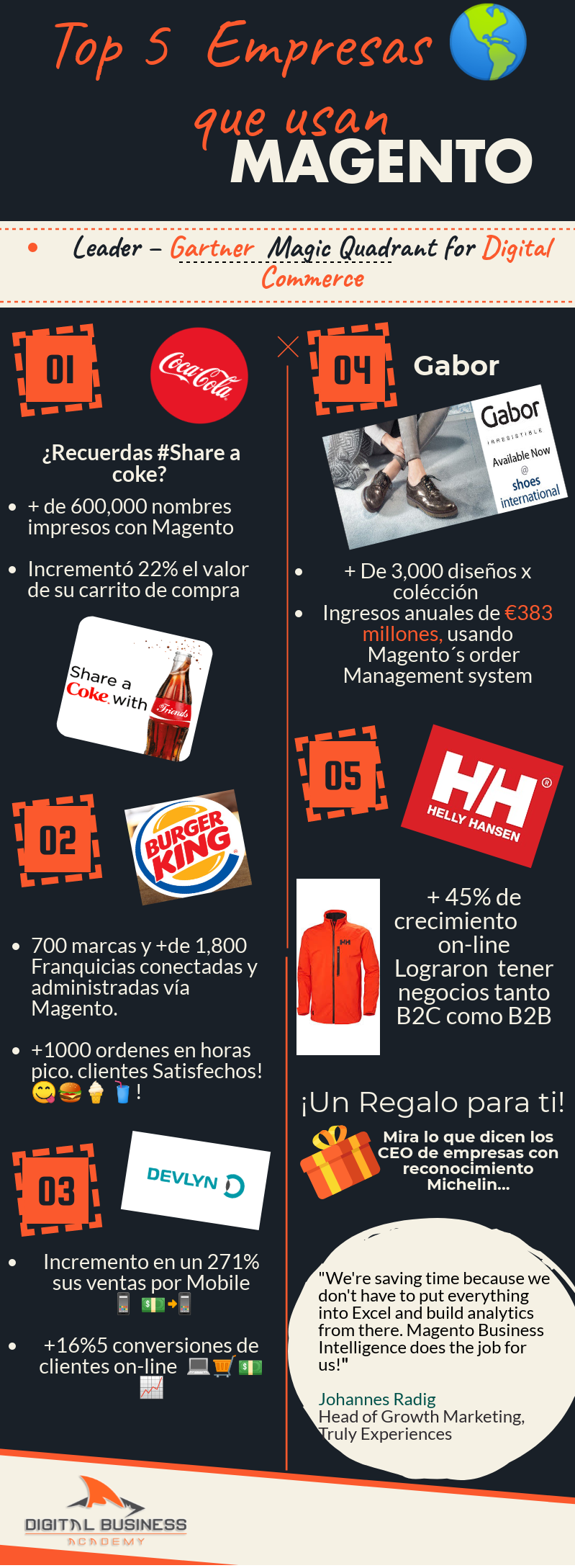 Magento-Infografía-success