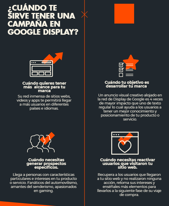 google-display-infografia-campaña