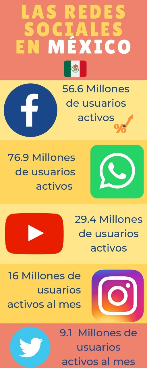 social-media-marketing-infografia