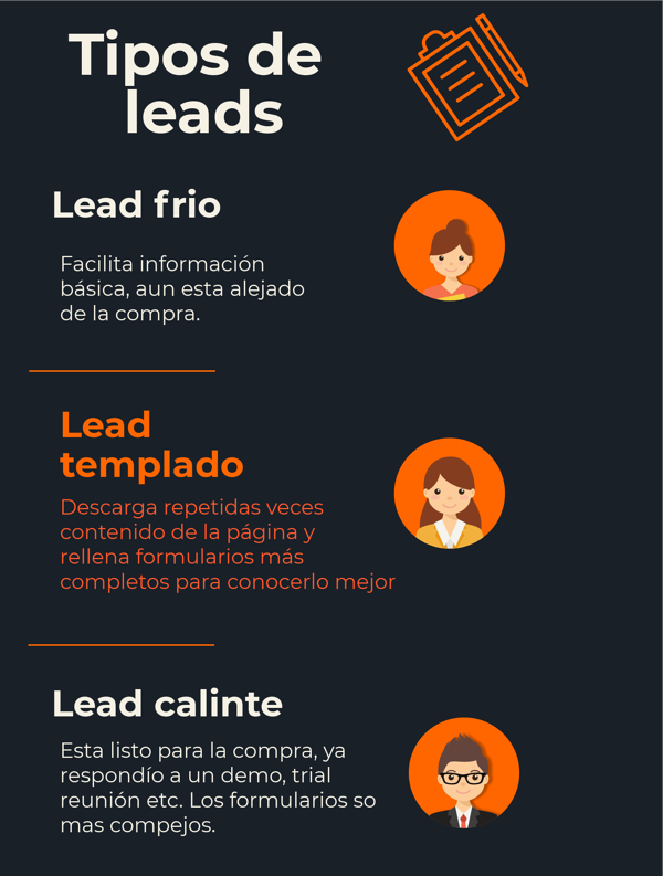 Tipos-de-leads