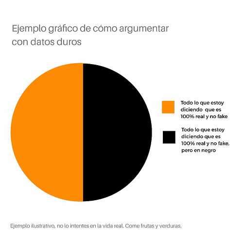 content-marketing-datos-duros