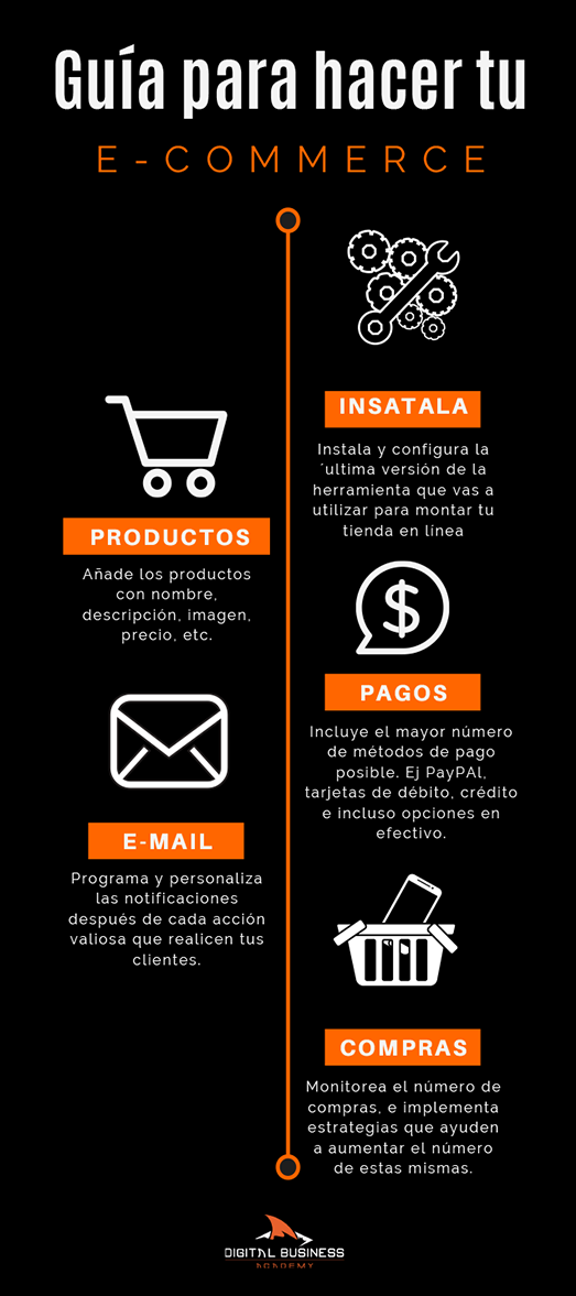 e-commerce-blog