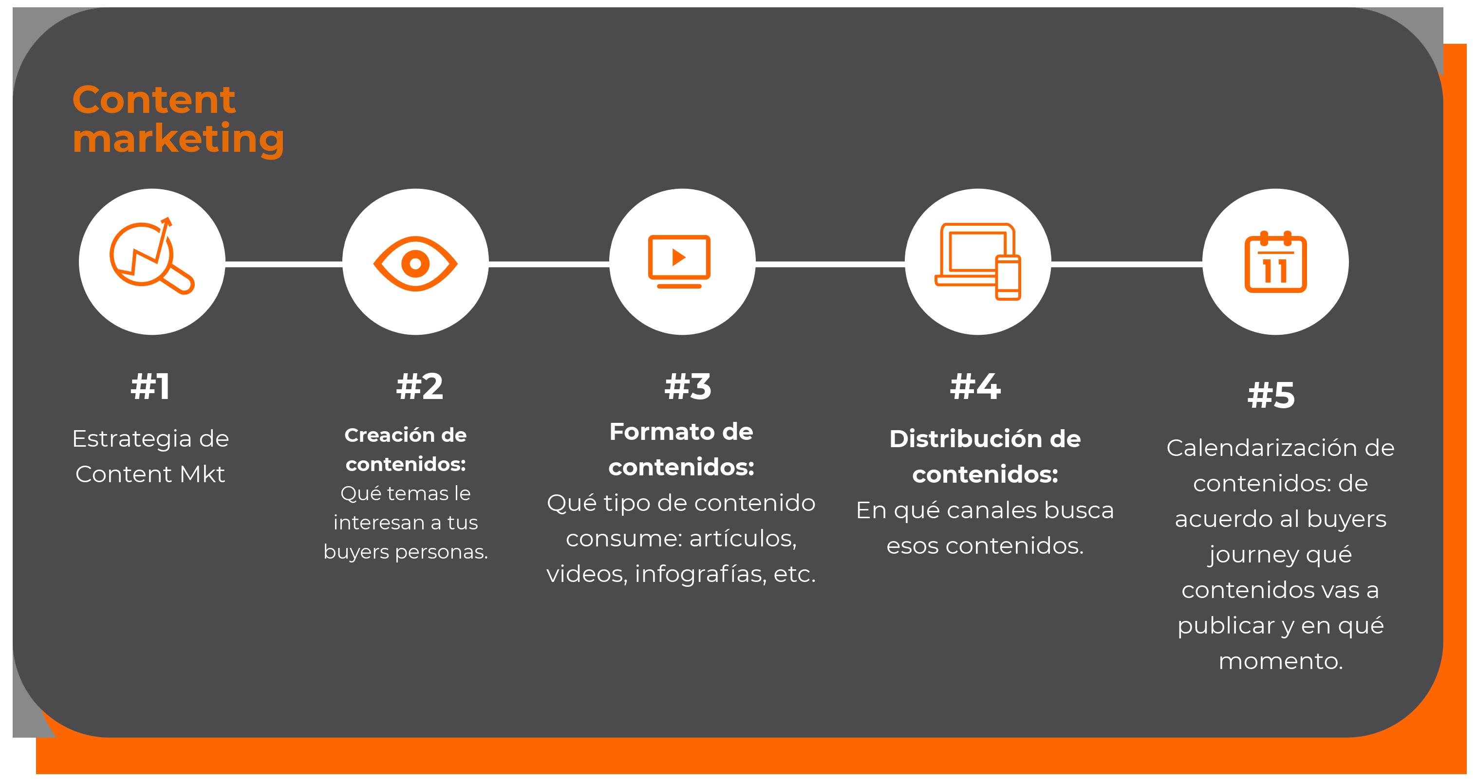 marketing-digital-grafica2