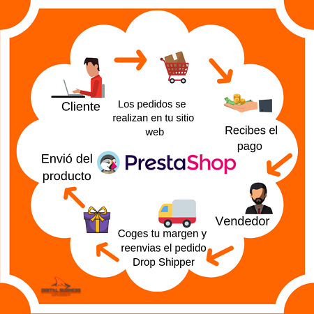 prestashop-info