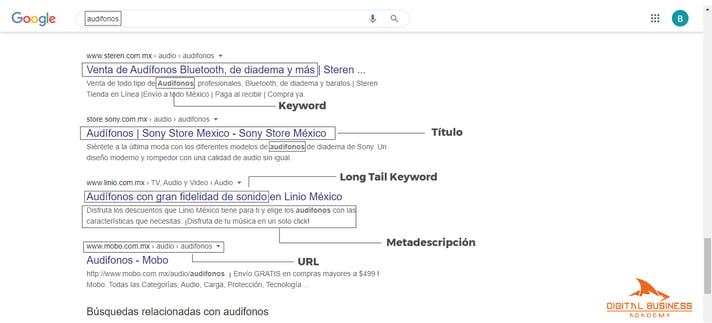 como-usar-una-keyword-ejemplo
