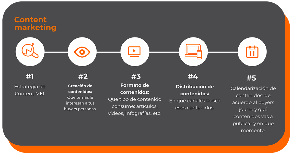 marketing-digital-info-content-mkt
