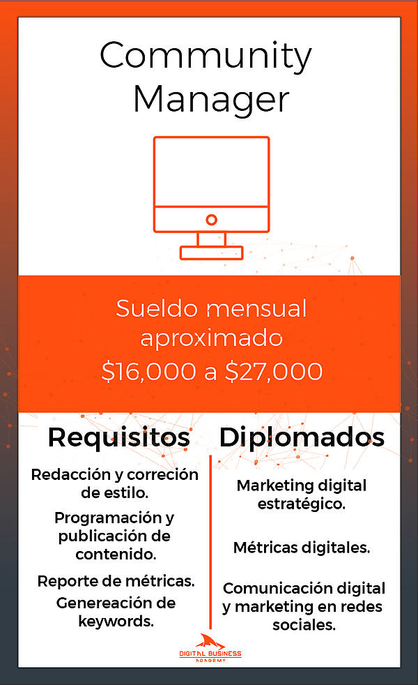 community-manager-que-es-salario