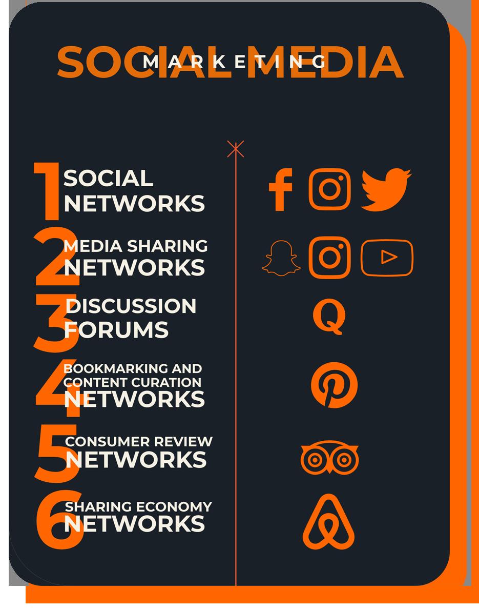 marketing-digital-social-media12345