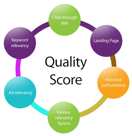sea-quality-score
